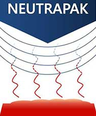 Odour Control in industry with Neutrapak